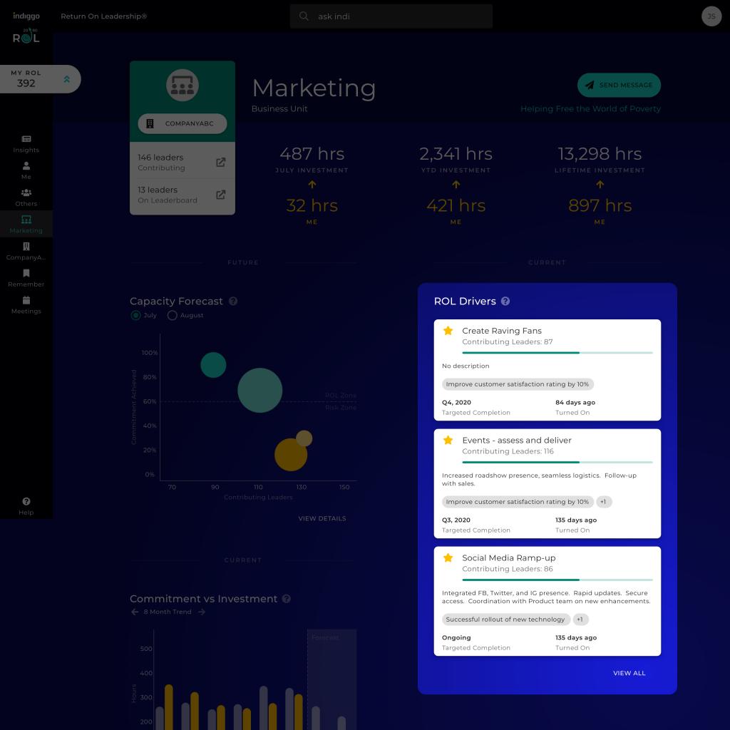 Platform screenshot highlighting business unit ROL Drivers